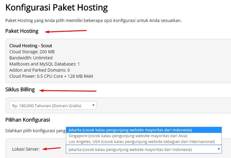Ringkasan Paket Hosting dan Domain